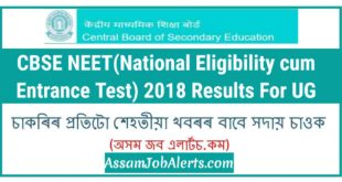 CBSE NEET 2018 Results For UG