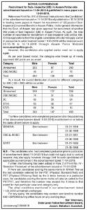 Assam Police SI Recruitment 2018
