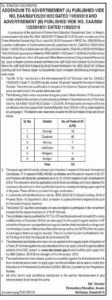 Directorate of Elementary Education(DEE) Assam Recruitment 2018