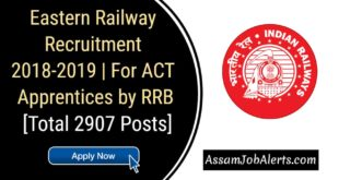 Eastern Railway Recruitment 2018-2019