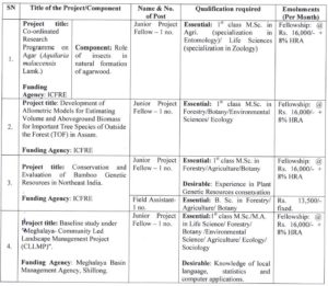 Rain Forest Research Institute (RFRI), Jorhat Recruitment For JRF, Field Assistant and Project Assistant