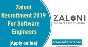 Zaloni Recruitment 2019 For Software Engineers